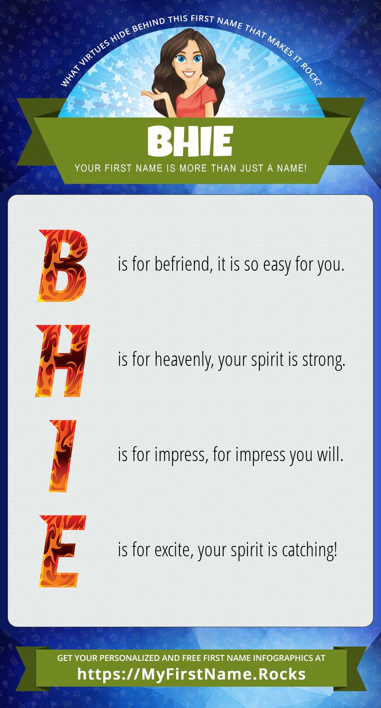 Bhie Infographics