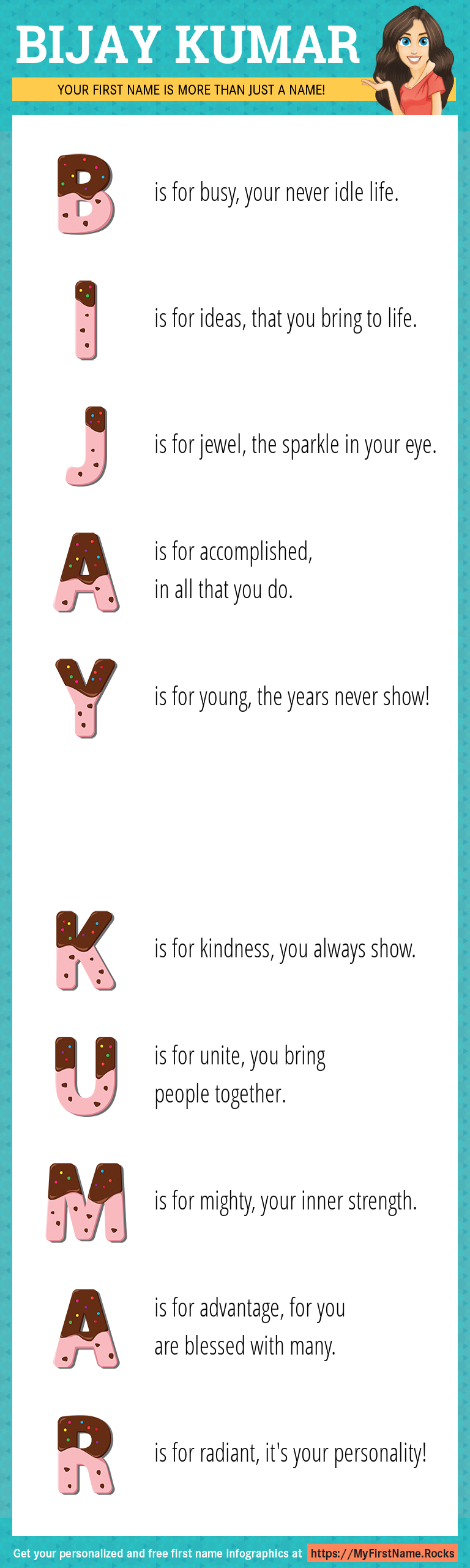 Bijay Kumar Infographics