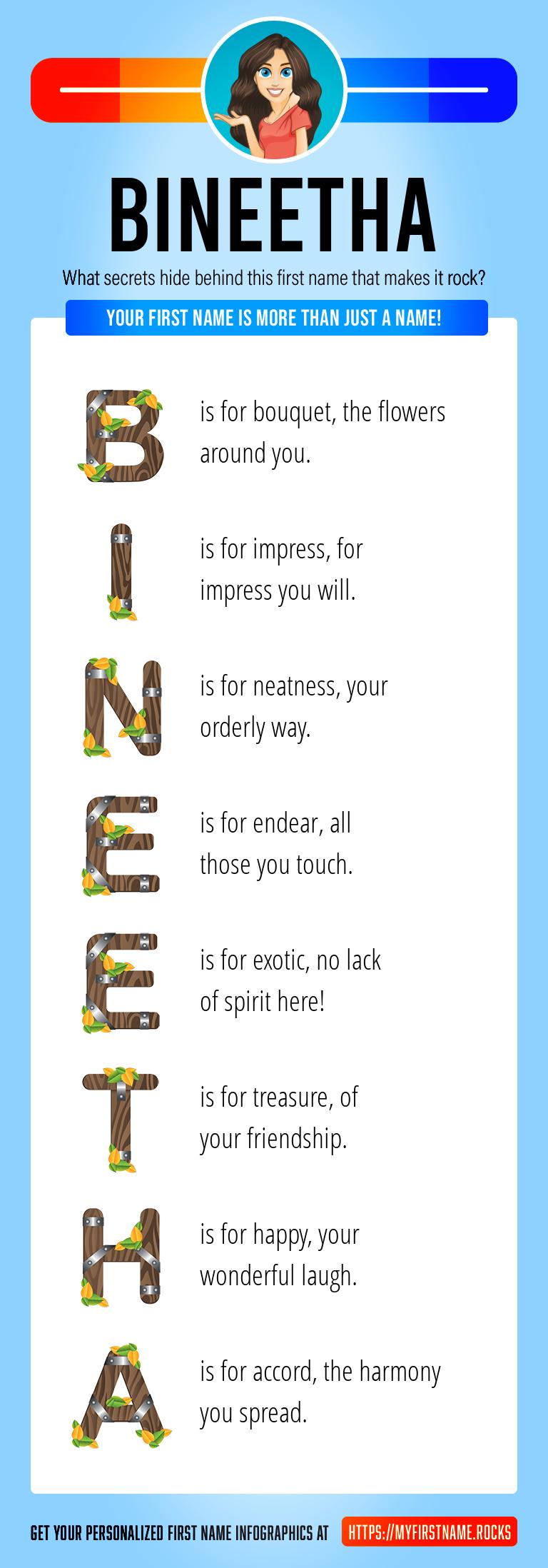 Bineetha Infographics