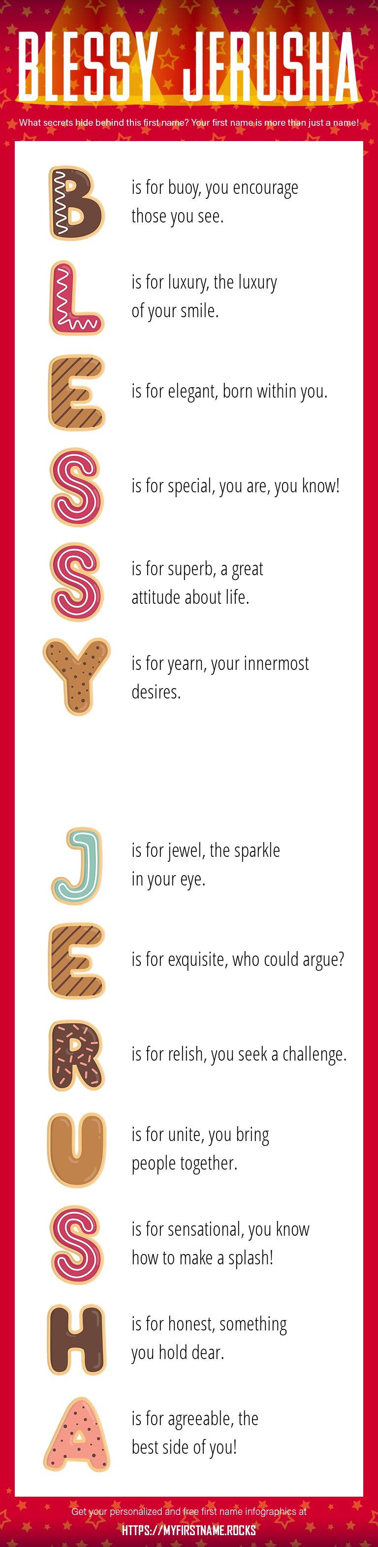 Blessy Jerusha Infographics