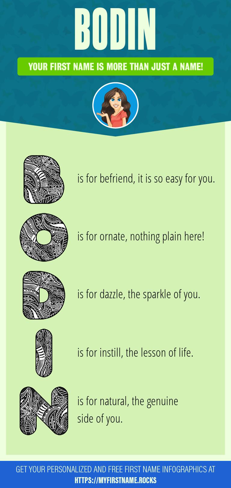 Bodin Infographics