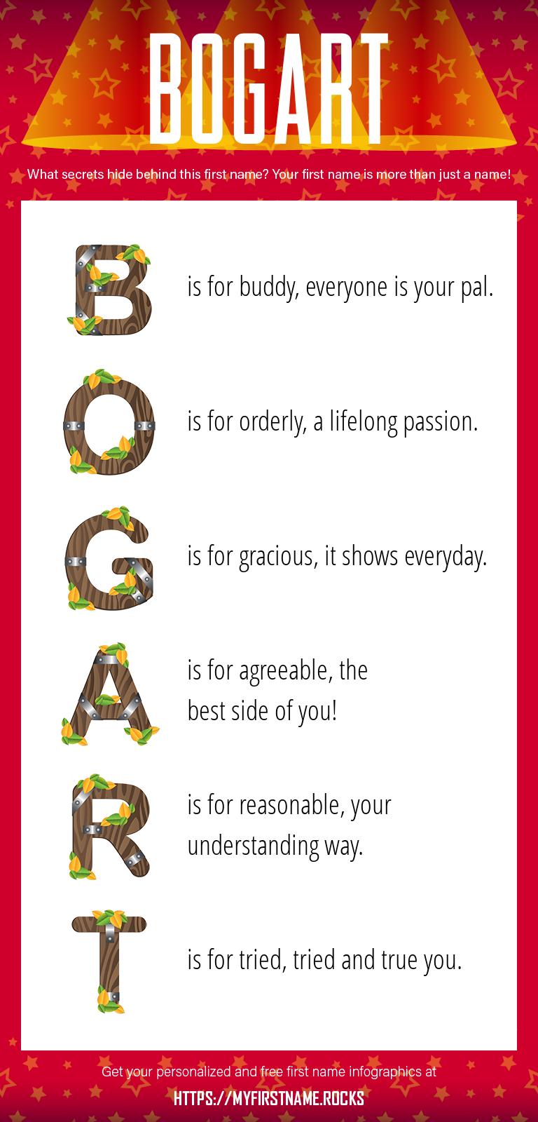 Bogart Infographics