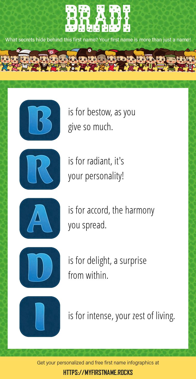Bradi Infographics