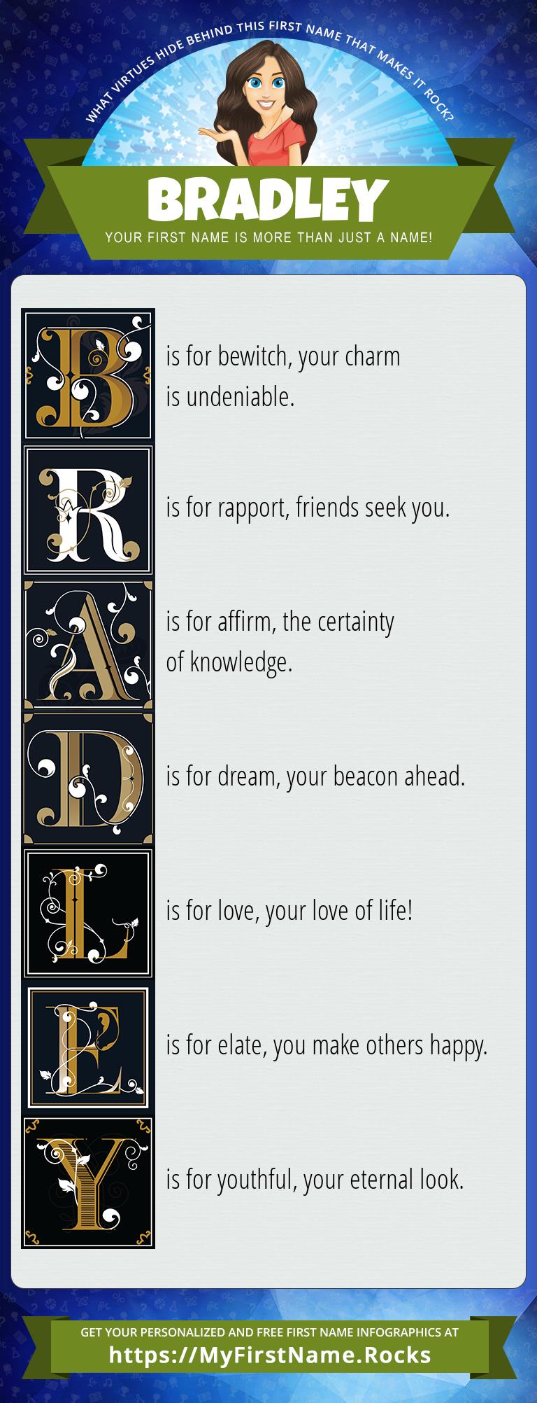 Bradley Infographics