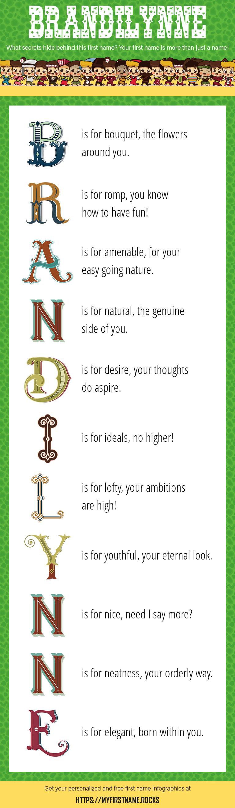Brandilynne Infographics