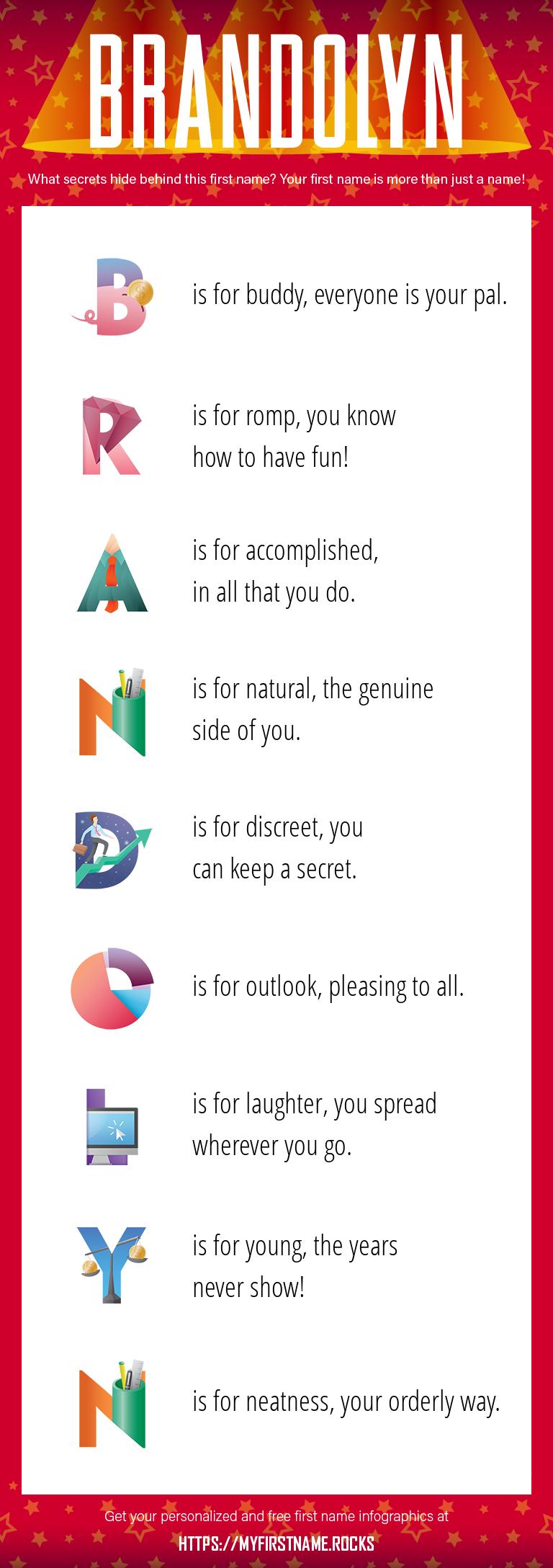 Brandolyn Infographics