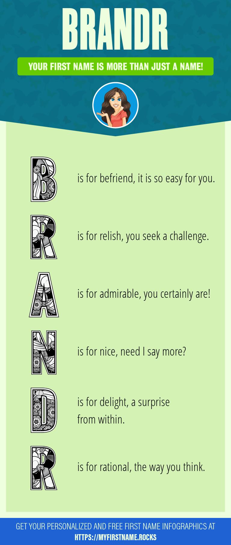 Brandr Infographics