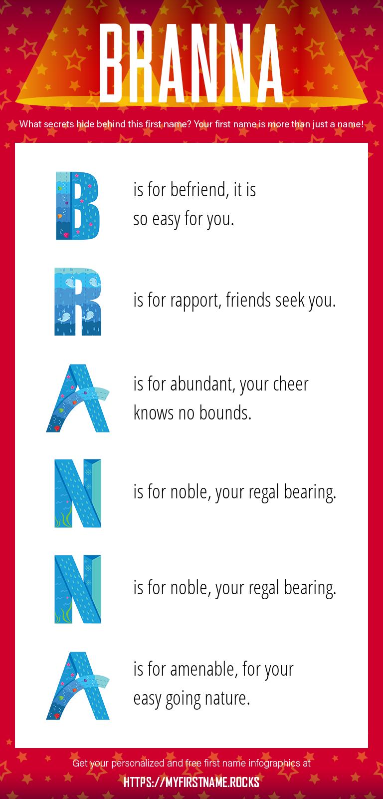 Branna Infographics