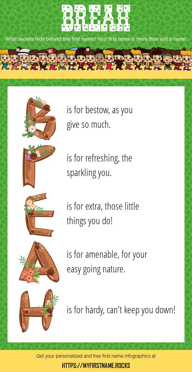 Breah Infographics