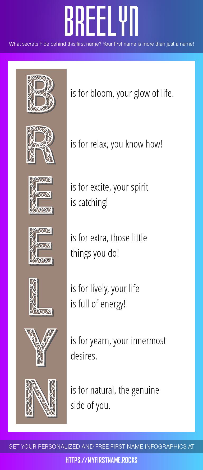 Breelyn Infographics