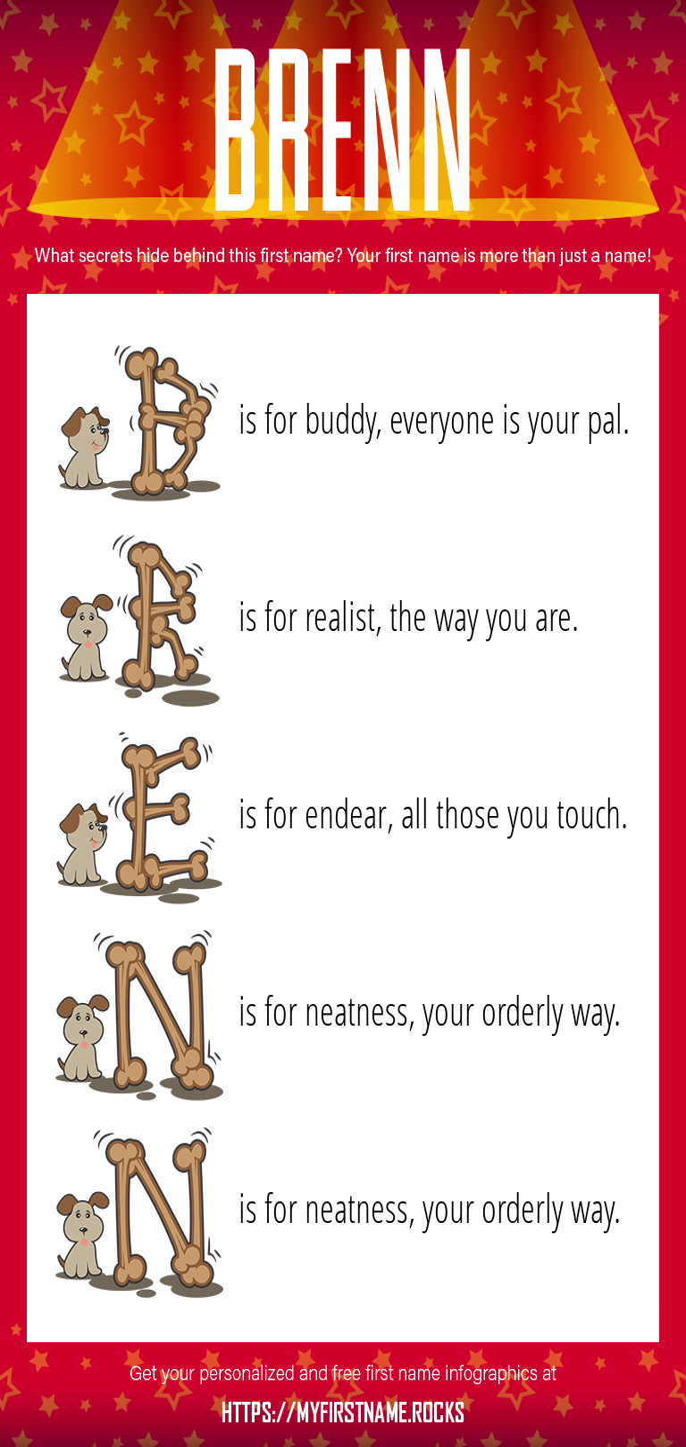 Brenn Infographics