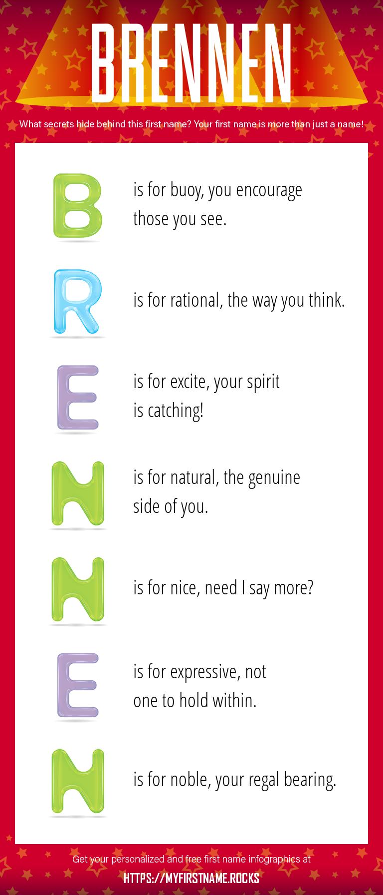 Brennen Infographics