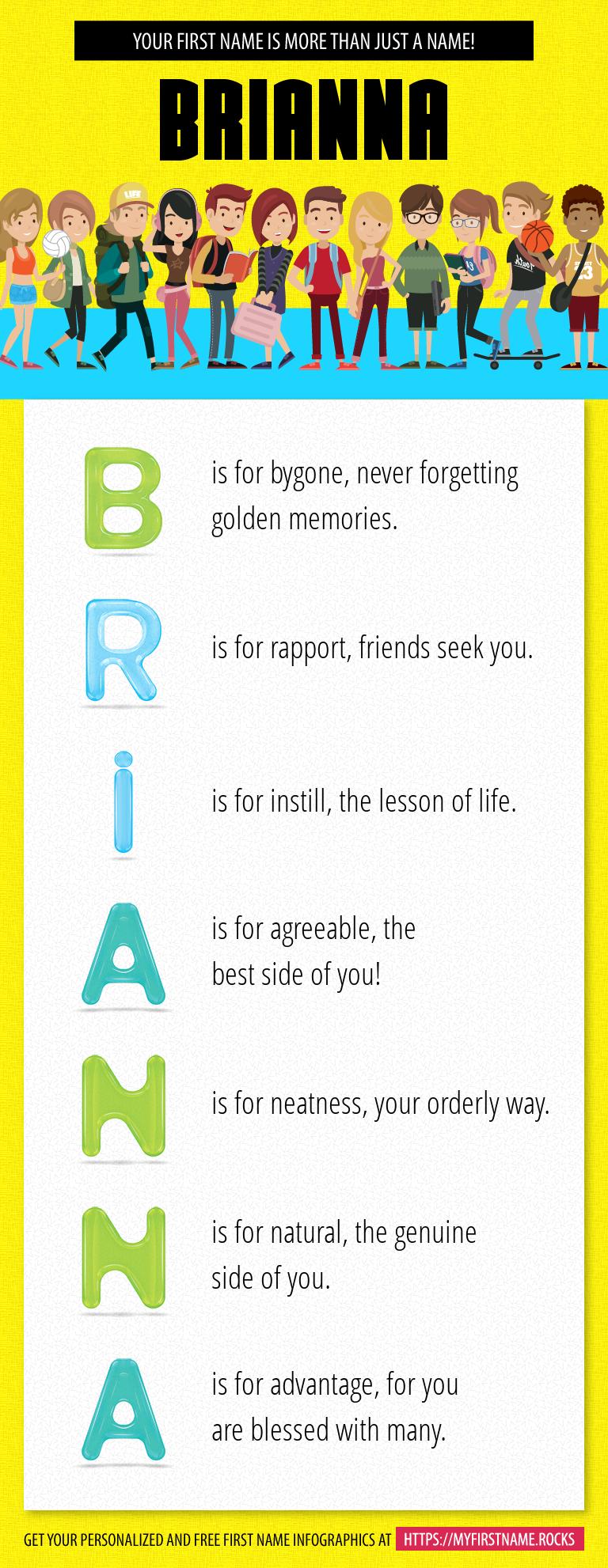 Brianna Infographics