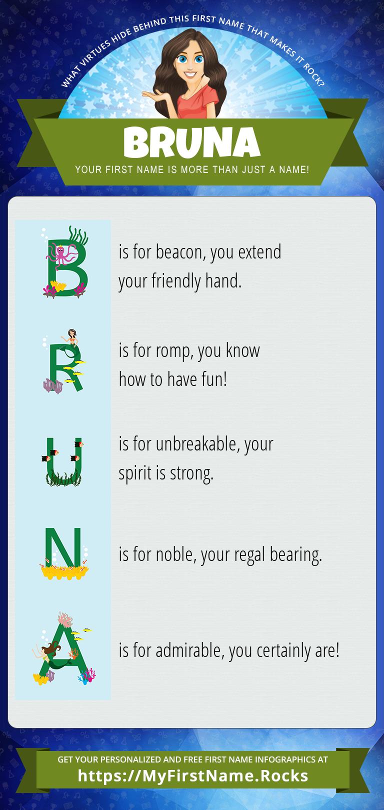 Bruna Infographics
