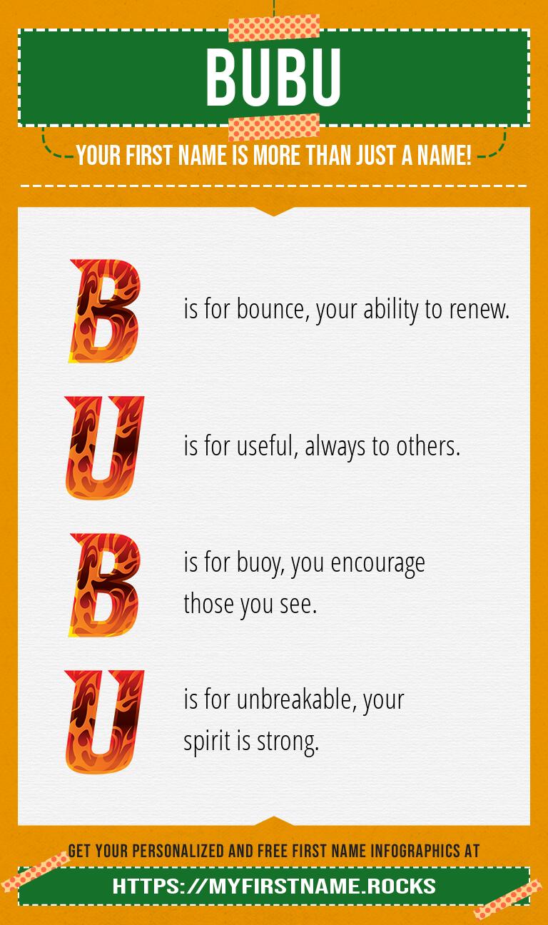 Bubu Infographics