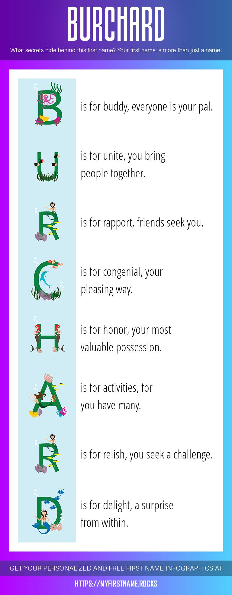 Burchard Infographics