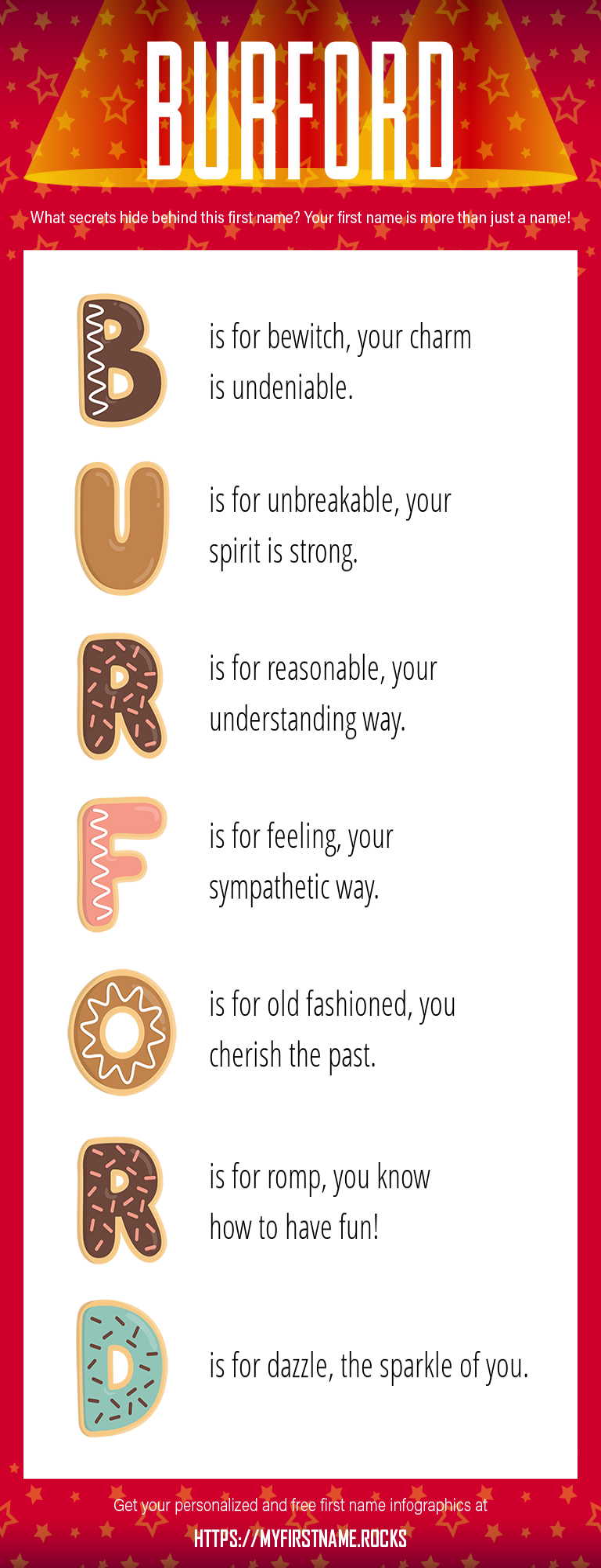 Burford Infographics