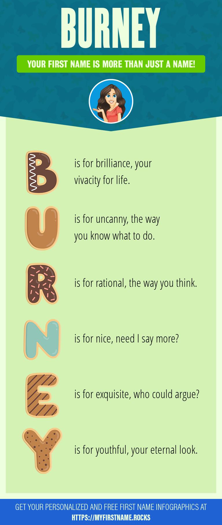 Burney Infographics