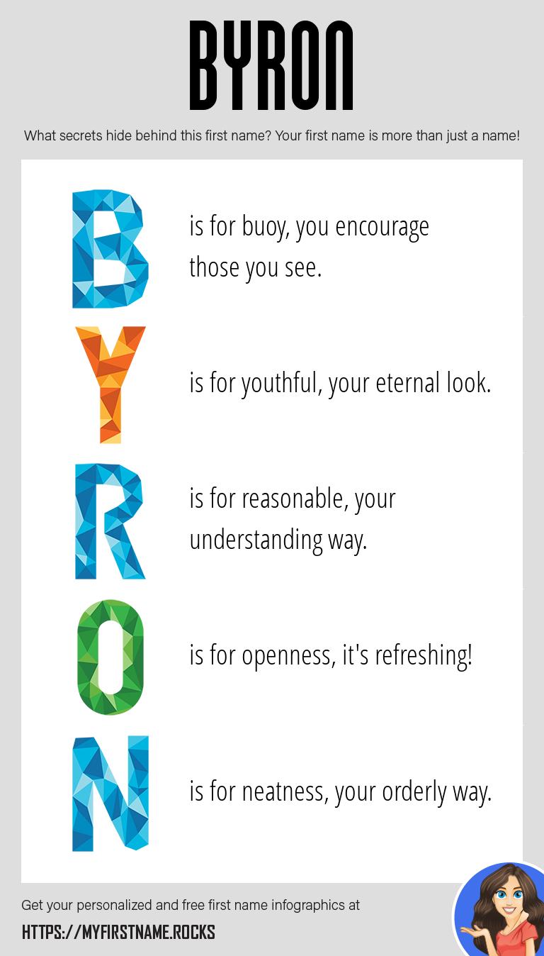 Byron Infographics