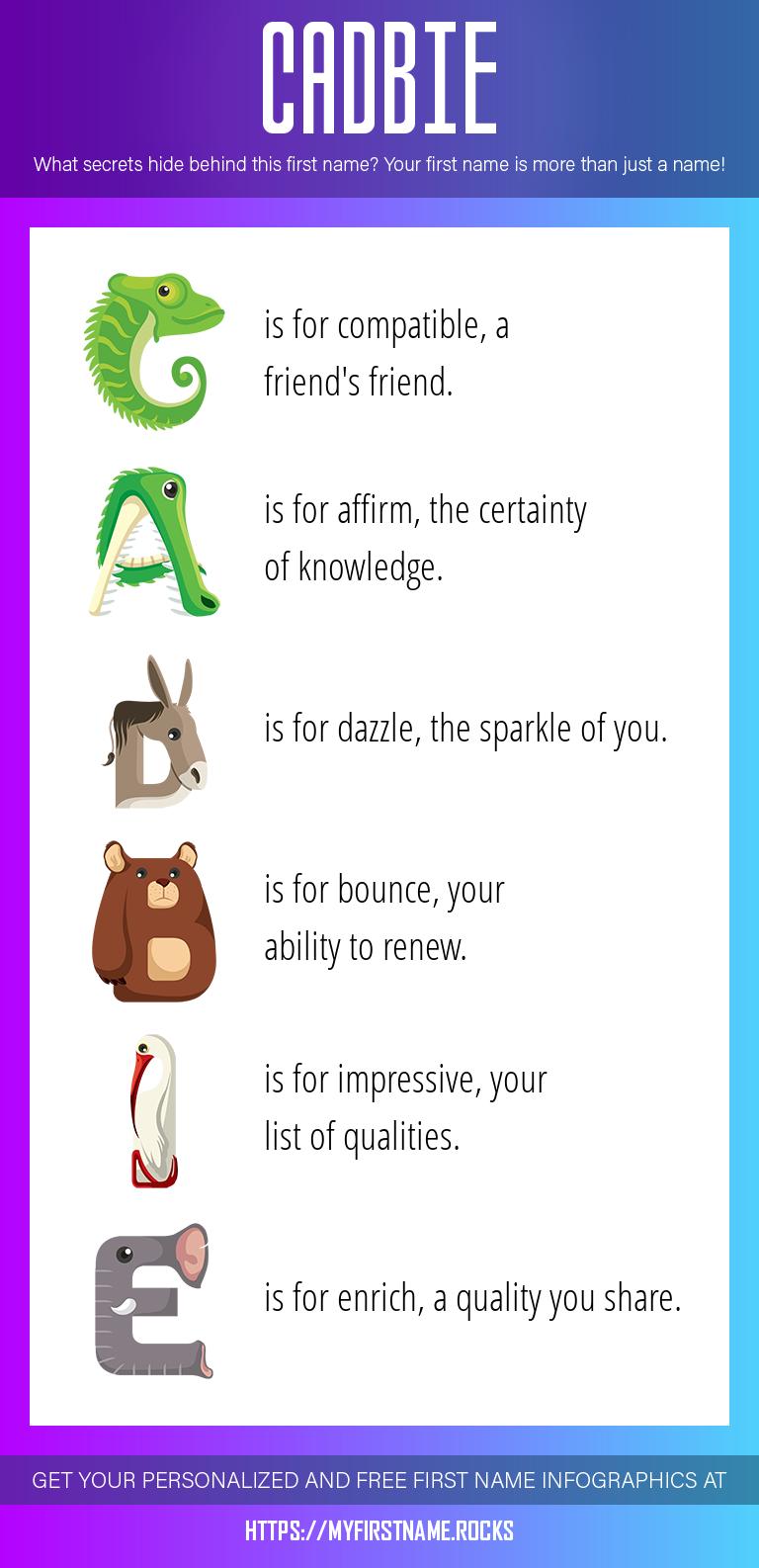 Cadbie Infographics
