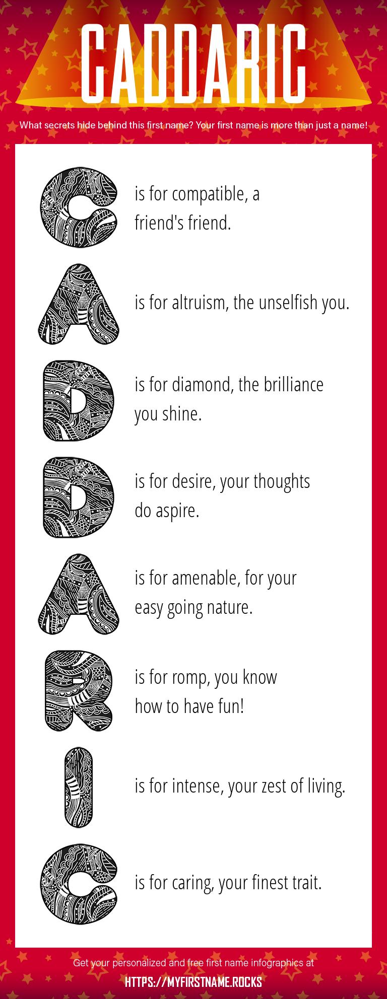 Caddaric Infographics