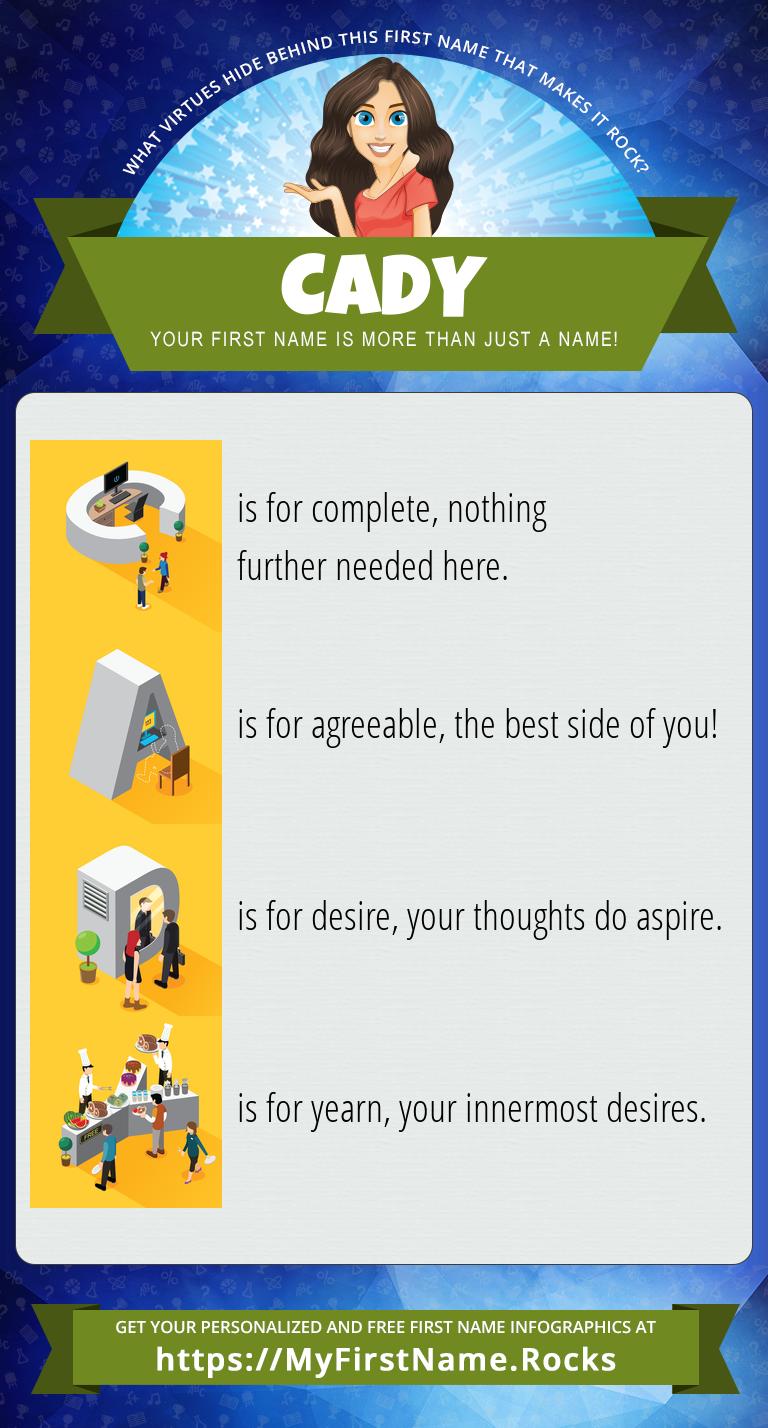 Cady Infographics