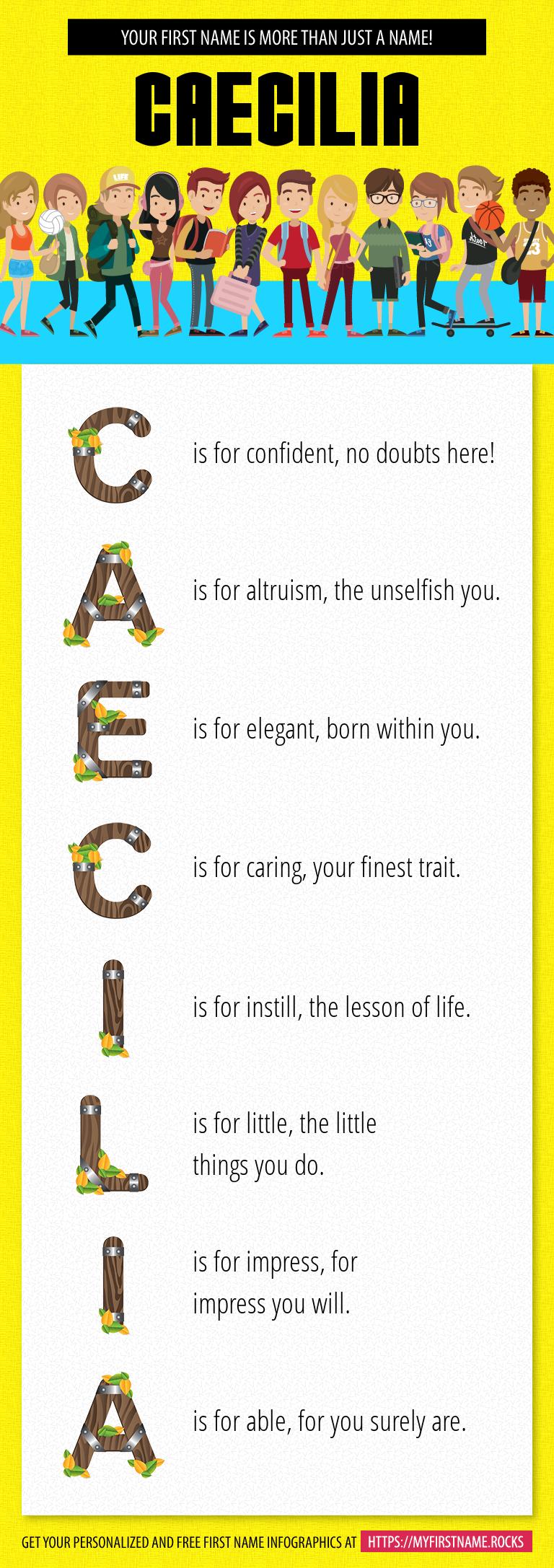 Caecilia Infographics