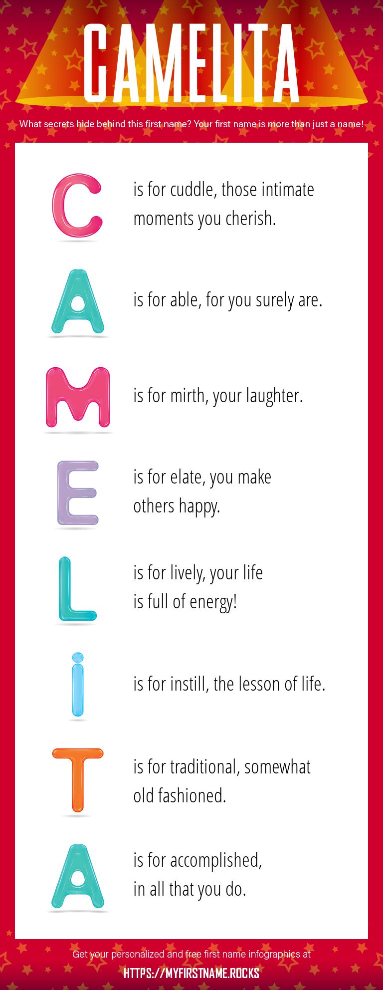 Camelita Infographics