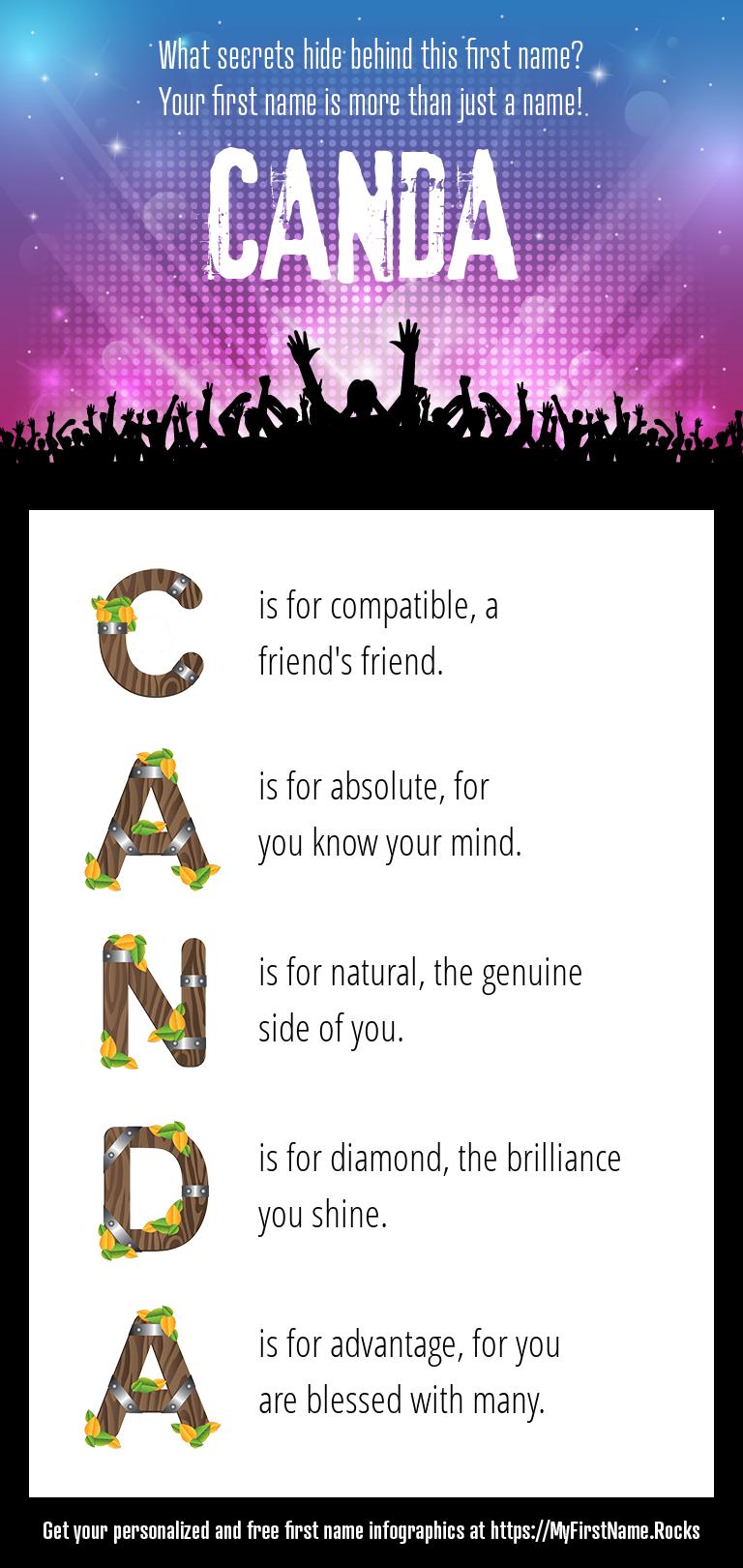 Canda Infographics