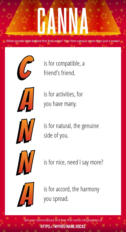 Canna Infographics