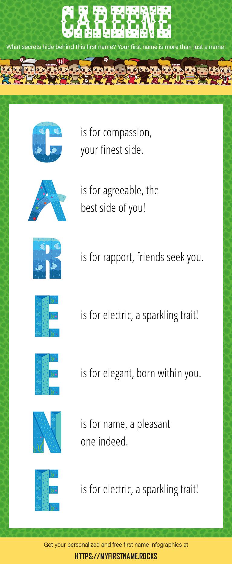 Careene Infographics