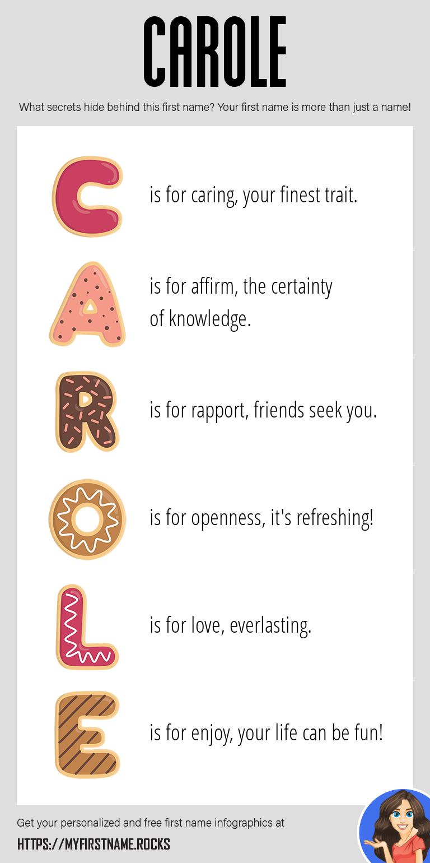 Carole Infographics