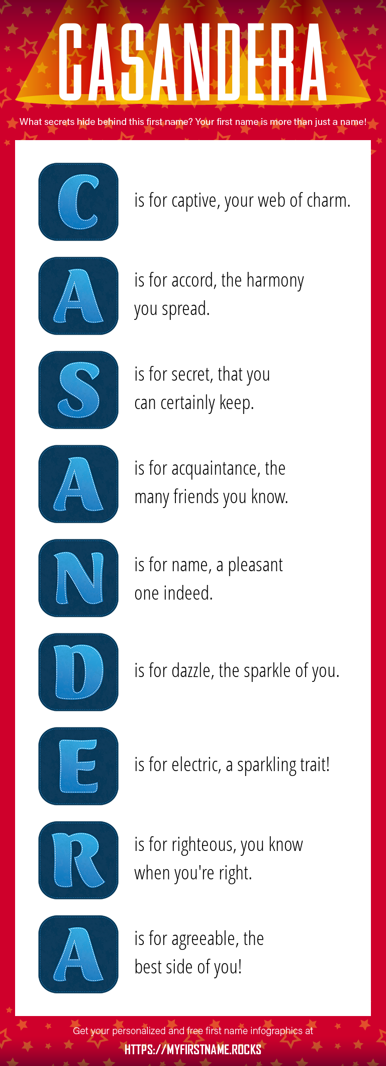 Casandera Infographics