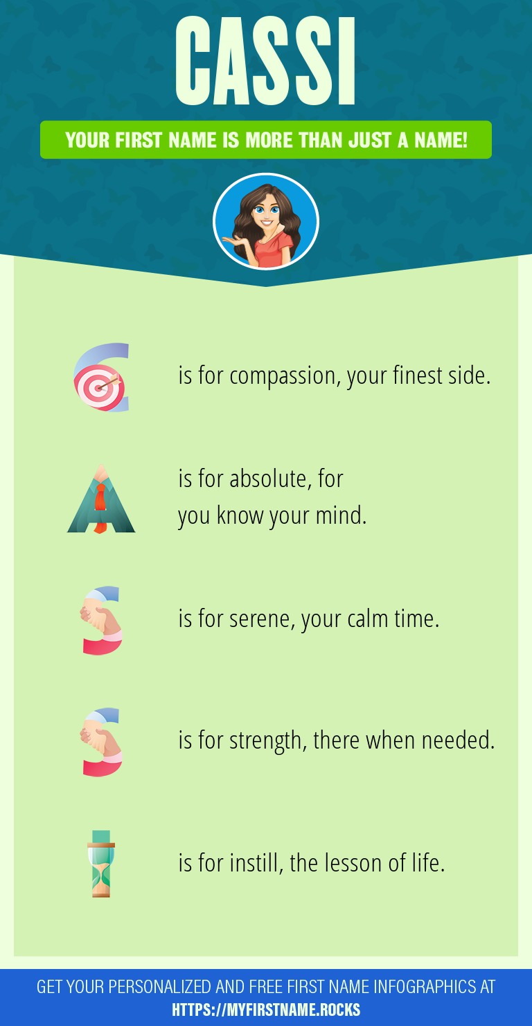 Cassi Infographics