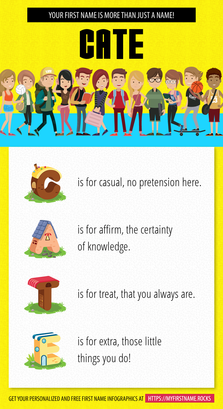 Cate Infographics
