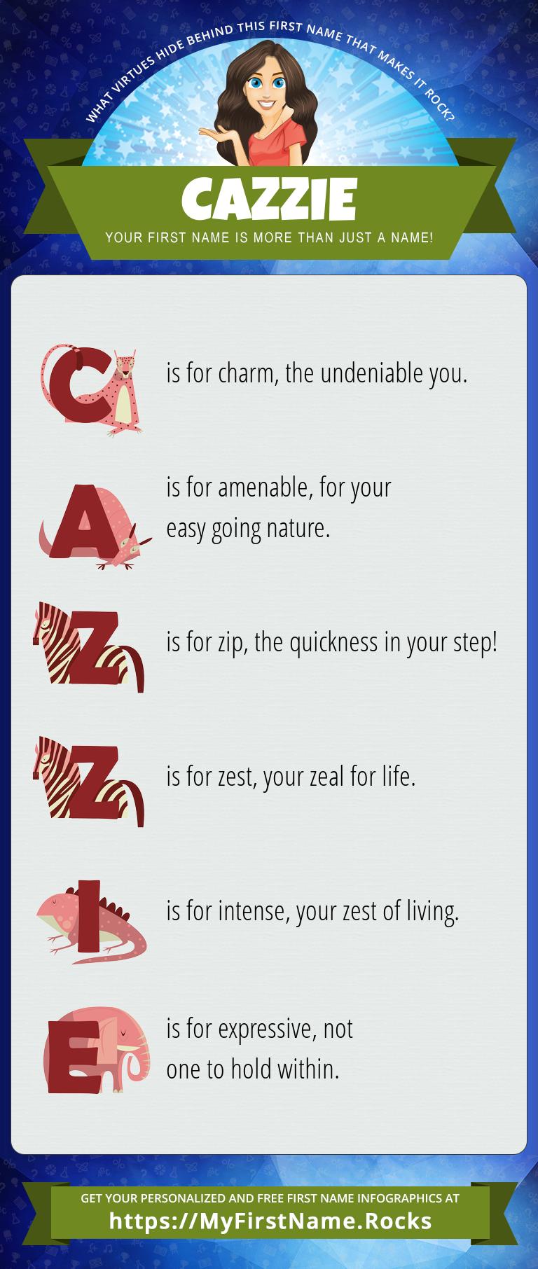 Cazzie Infographics