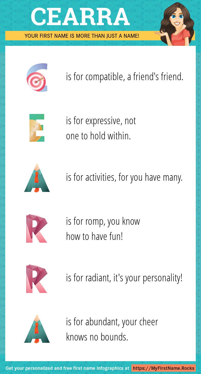 Cearra Infographics