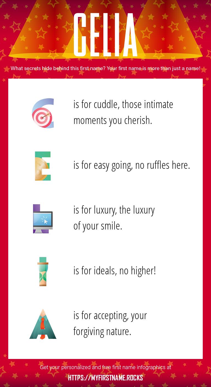 Celia Infographics