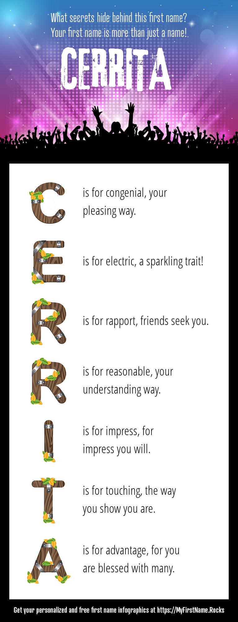 Cerrita Infographics