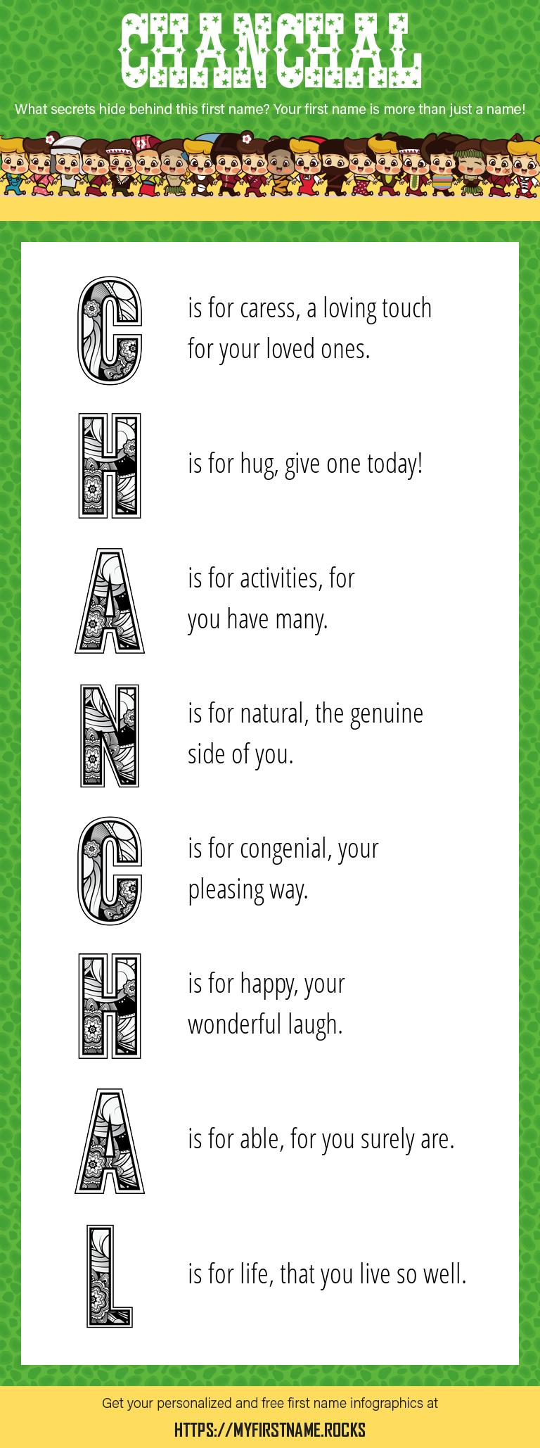 Chanchal Infographics