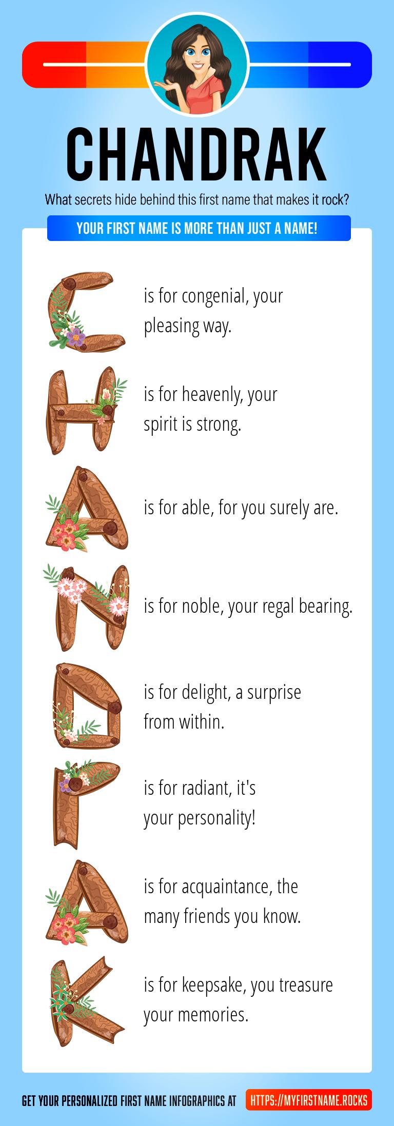 Chandrak Infographics
