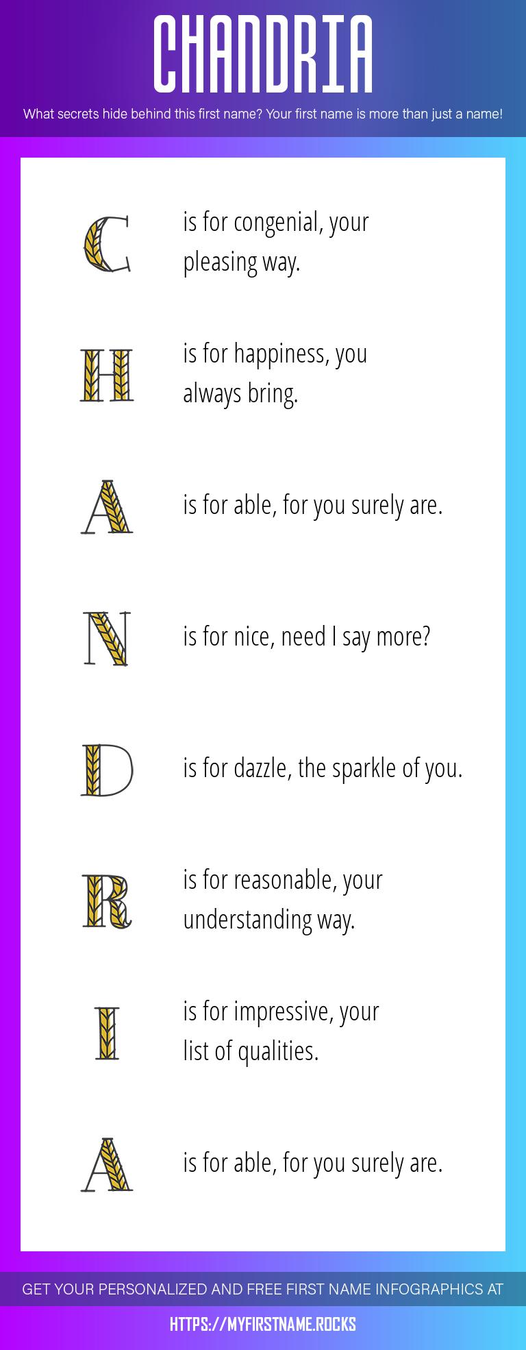 Chandria Infographics