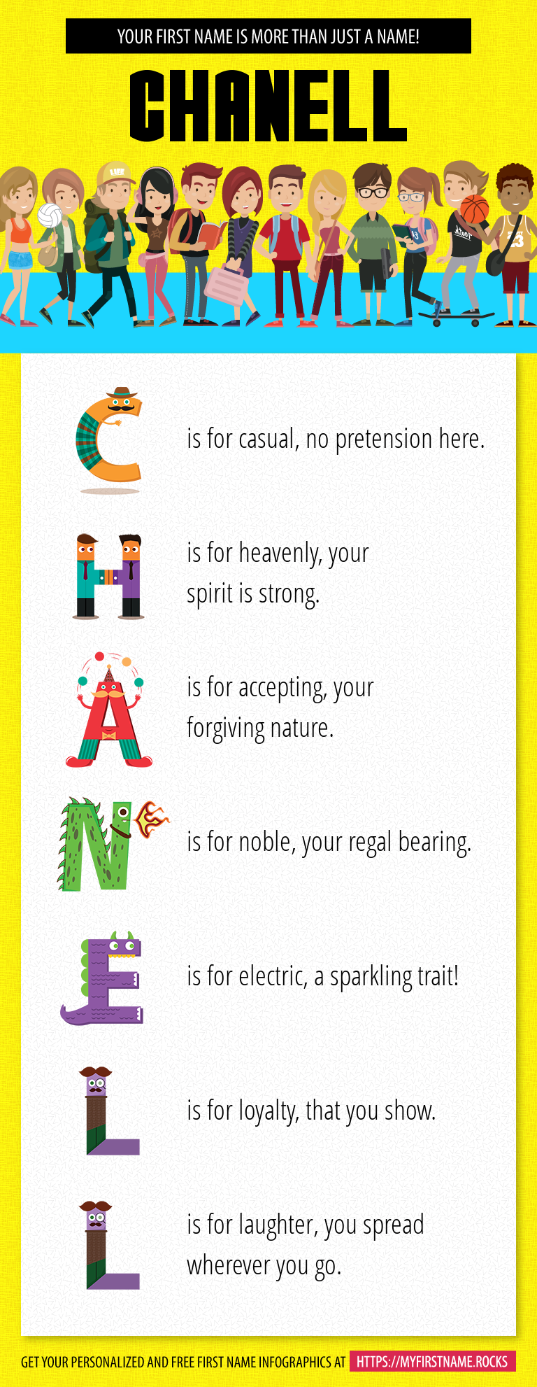 Chanell Infographics