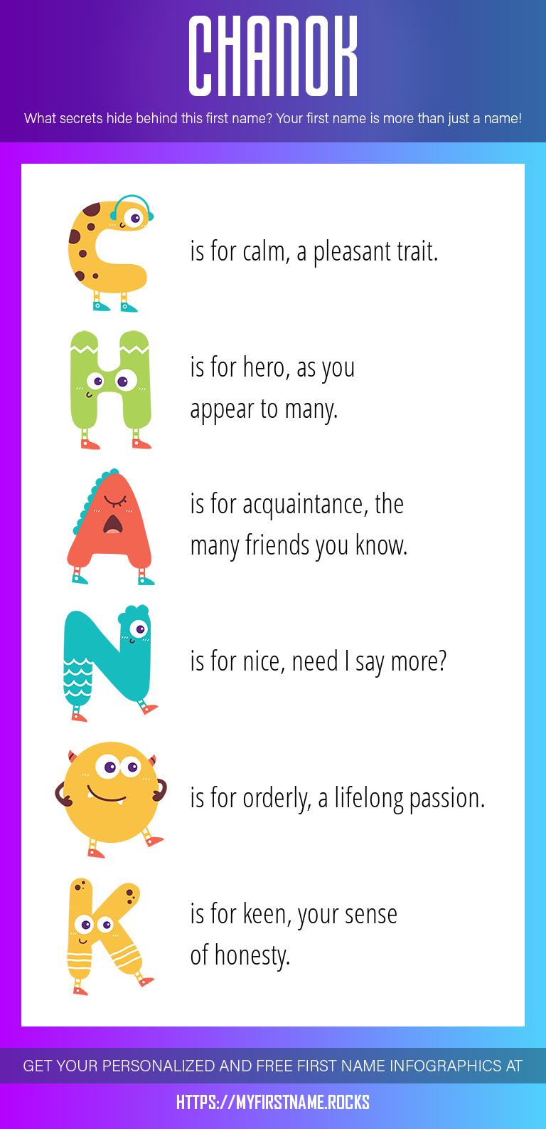 Chanok Infographics
