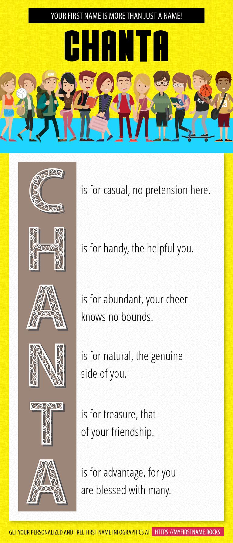 Chanta Infographics