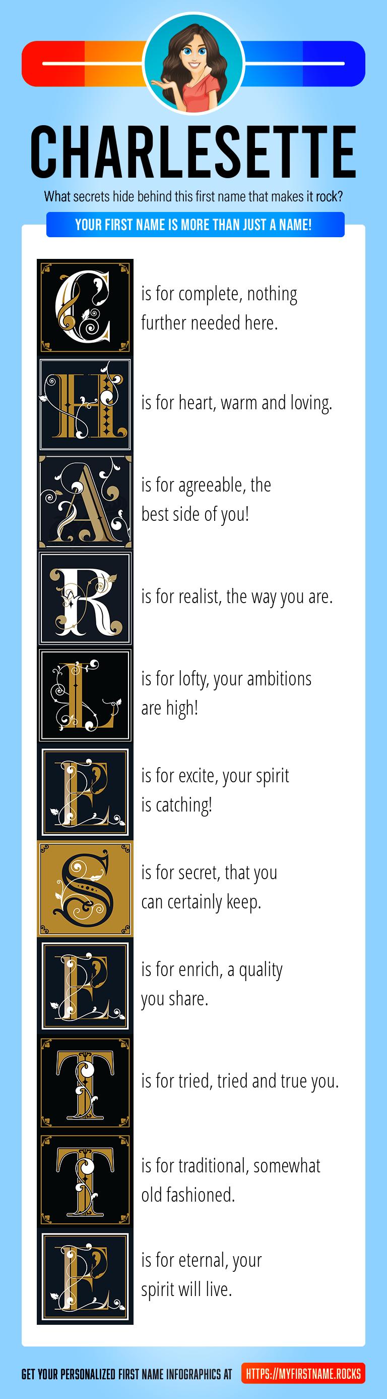 Charlesette Infographics