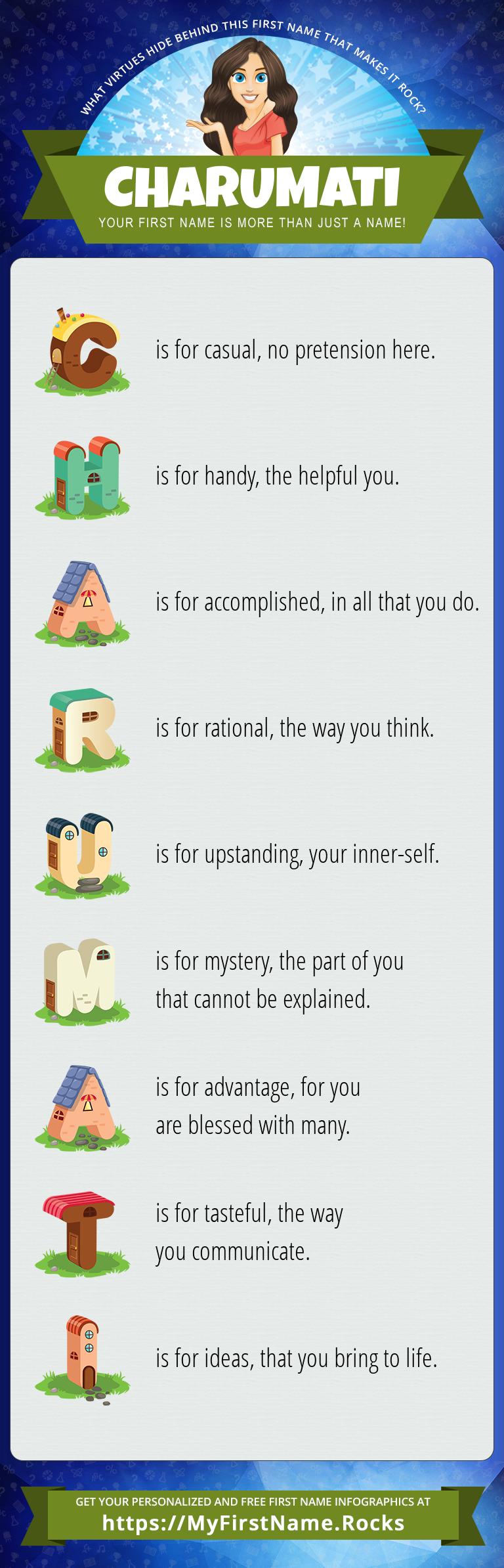 Charumati Infographics