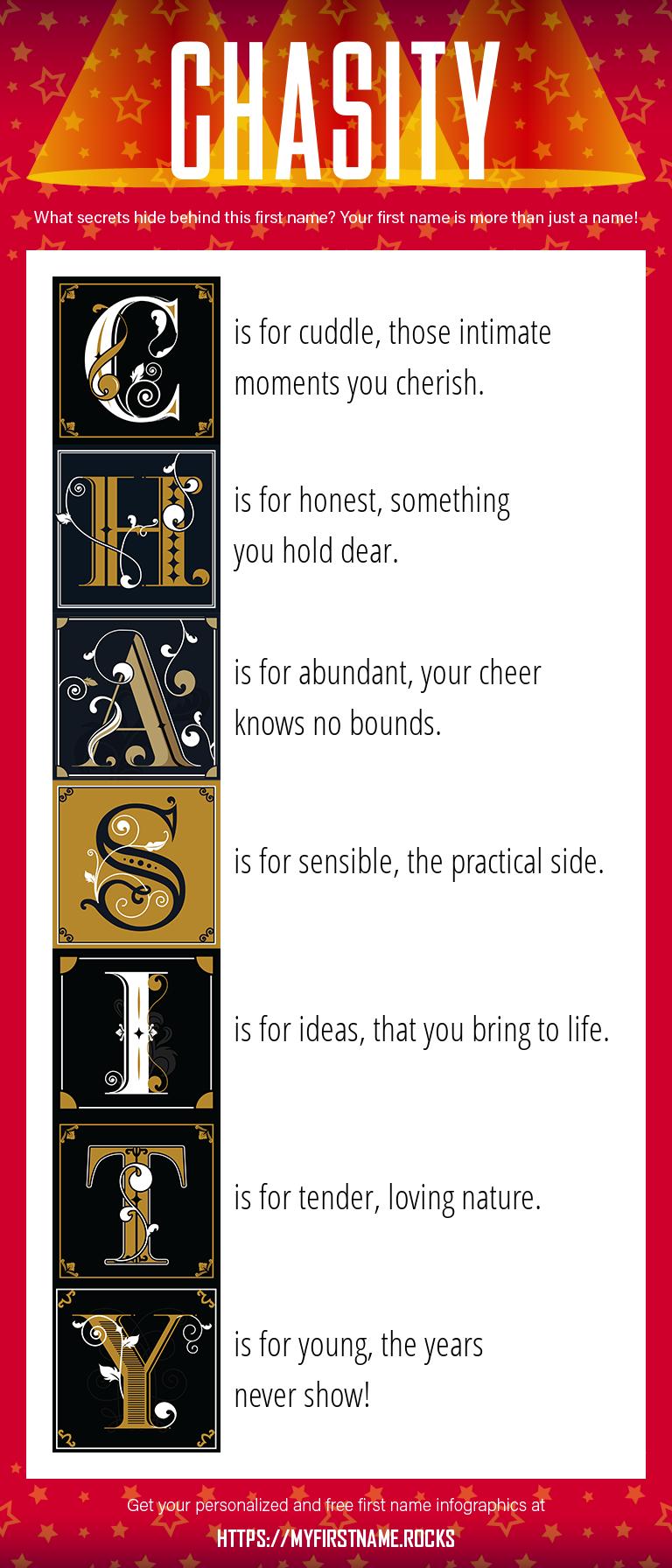 Chasity Infographics