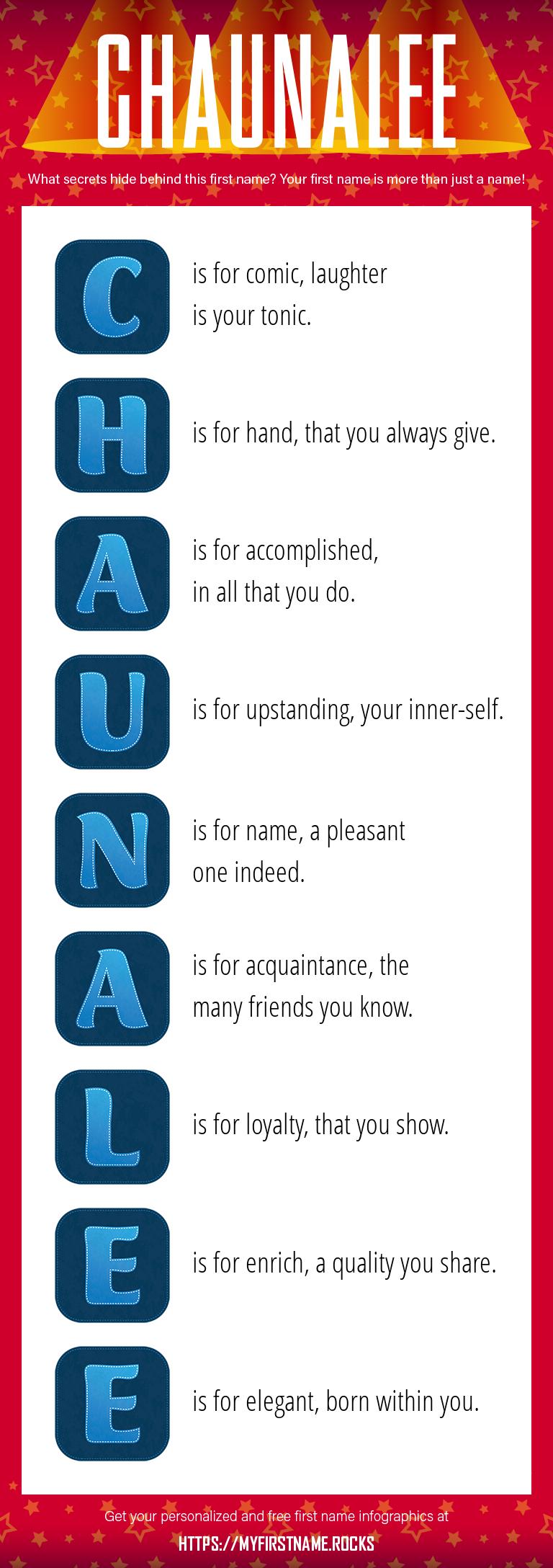 Chaunalee Infographics