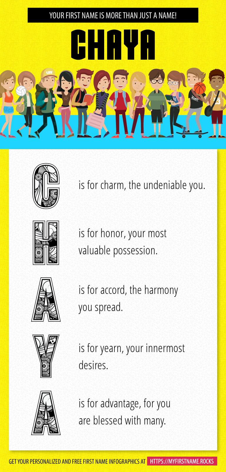 Chaya Infographics